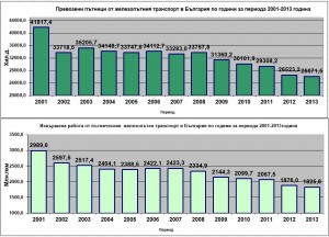 Pytnici-2001-2013